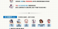 阴阳师7月道馆突破用什么阵容 7月道馆突破阵容配置图2021_阴阳师手游